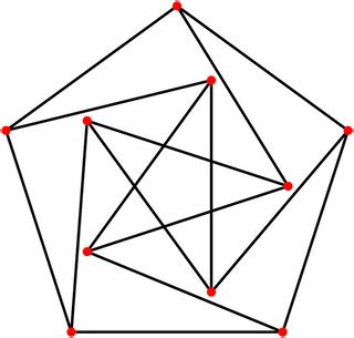 Mit opencourseware linear algebra scholar
