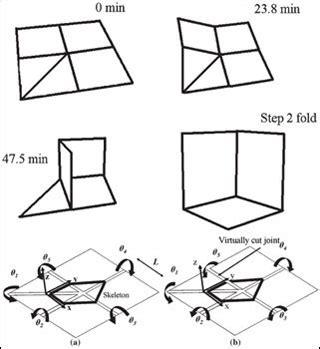 Syllabus Linear Algebra Mathematics MIT OpenCourseWare